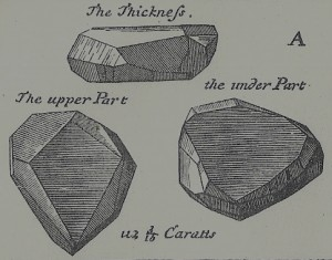 The 116 carat Great Blue diamond that French gem merchant sold to Louis XIV of France in 1669, from a drawing by Tavernier published in the 1st French edition of Le Six Voyages in 1689.